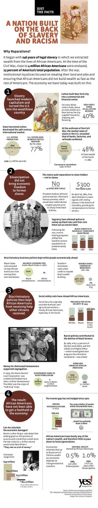 What We Gained from Slave Labor: Just the Facts, YES! Magazine Summer 2015